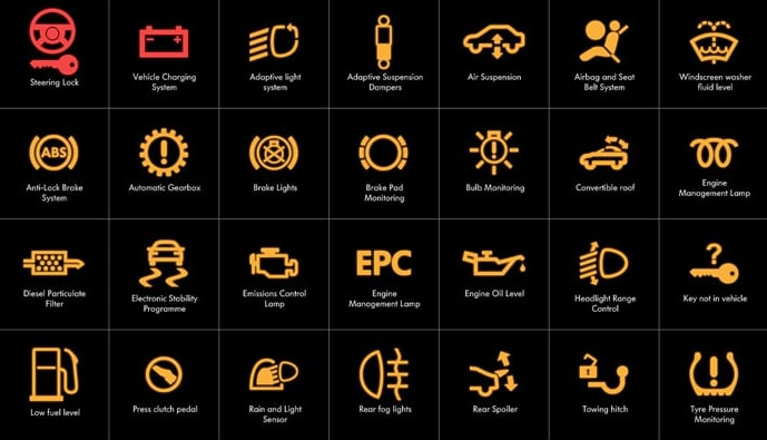Top 25 dasboard warning symbols