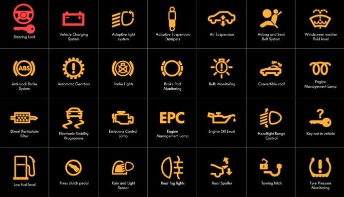 Top 25 dasboard warning symbols