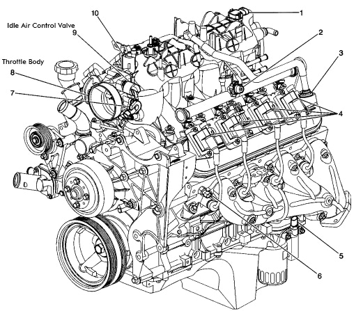 Full Engine Side Picture