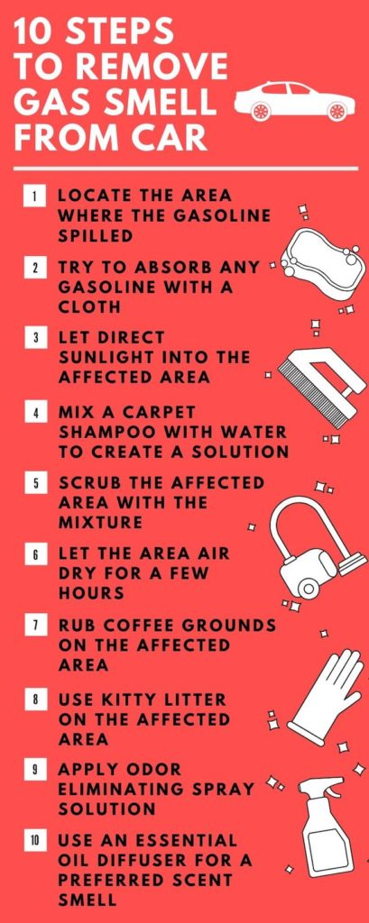 Remove gas smell from car infographic