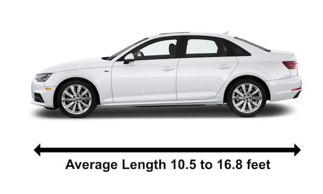 Audi A4 Sedans Average Length Size