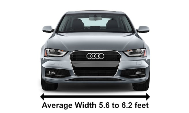 Audi A4 Example With The Average Width Of A Sedan Car