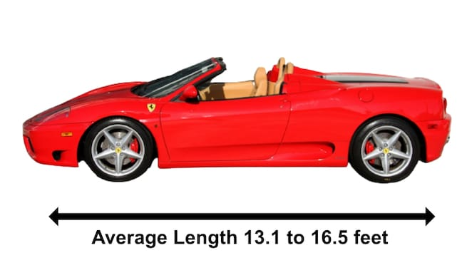 Ferrari F360 Sports Cars Length On Average