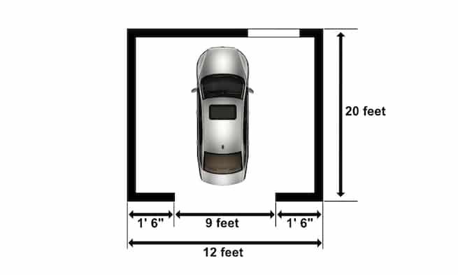 One car garage dimensions