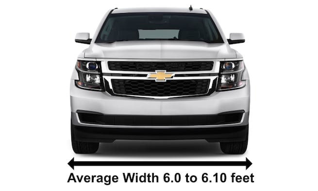 An Example of a Tahoe SUV width Averages