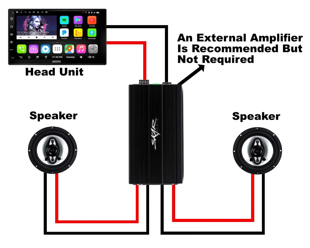 Coaxial Speakers Wiring Explained